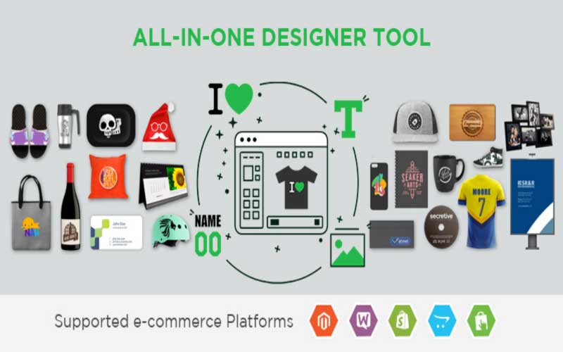 Top 5 Brands that Offer Product Customization