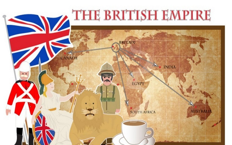 Establishment and expansion of British power in India
